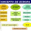 Crisis moral en Europa