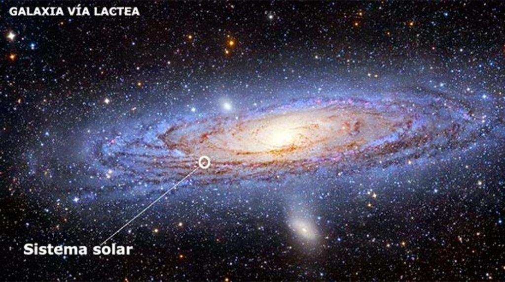 La imagen tiene un atributo ALT vacío; su nombre de archivo es via-lactea-y-el-sol-1024x573.jpg